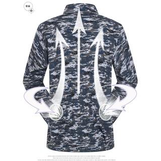 空調服、風扇衣、致冷降温服,附專用可調速電池