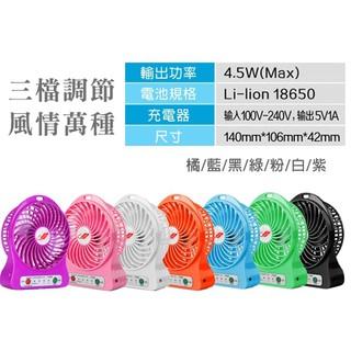 F95B迷你風扇 充電式風扇 usb風扇 三檔強力迷你口袋風扇 外出小風扇 【E1036】