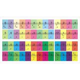 樂器之家 鋼琴 電子琴 五線譜鍵位貼紙 61/88鍵=39/49元