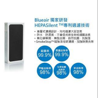 Blueair SmokeStop Filter/400 SERIES活性碳濾網