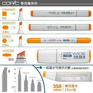 非常值得購買 製COPiC 麥克筆補充工具用具—酒精補充液墨水VARIOU